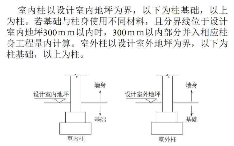 砌筑工程定额及工程量计算PPT-06 室内柱及室外柱