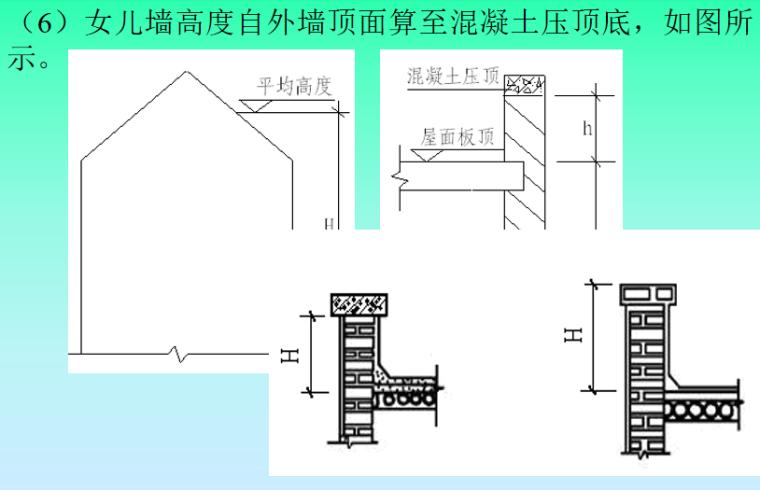 砌筑工程定额及工程量计算PPT-08 女儿墙高度