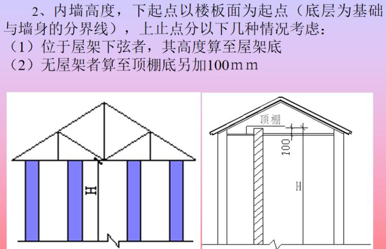 砌筑工程定额及工程量计算PPT-09 内墙高度
