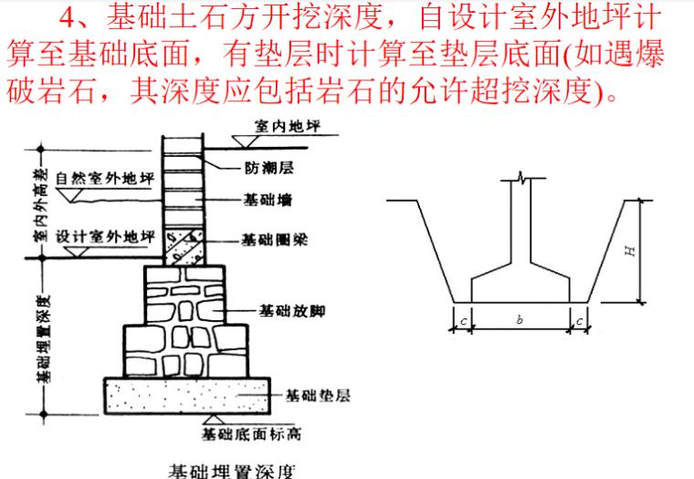 土石方工程计量与计价讲义PPT-05 基础土石方开挖深度