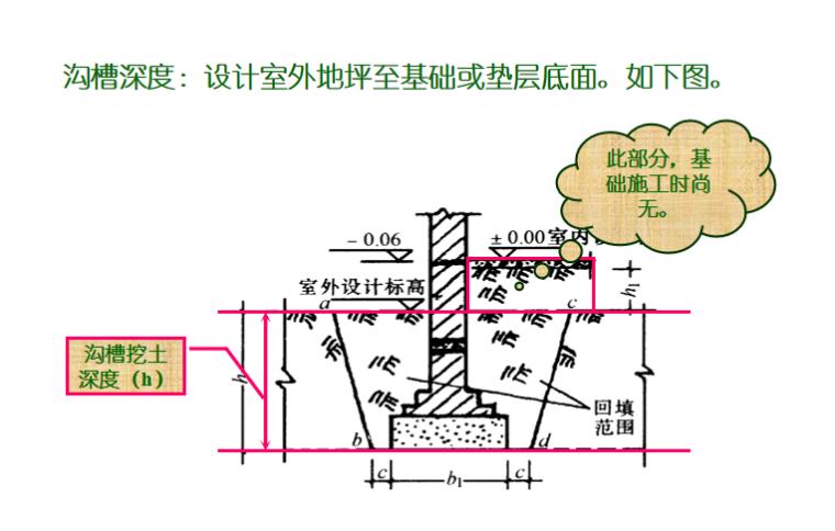 土石方工程计量与计价讲义PPT-06 沟槽深度