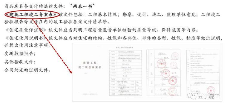 保利项目工程管理方法及要点,含开发流程图_15