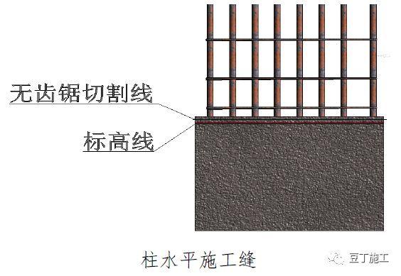常用结构及装修工程细部节点做法!_7