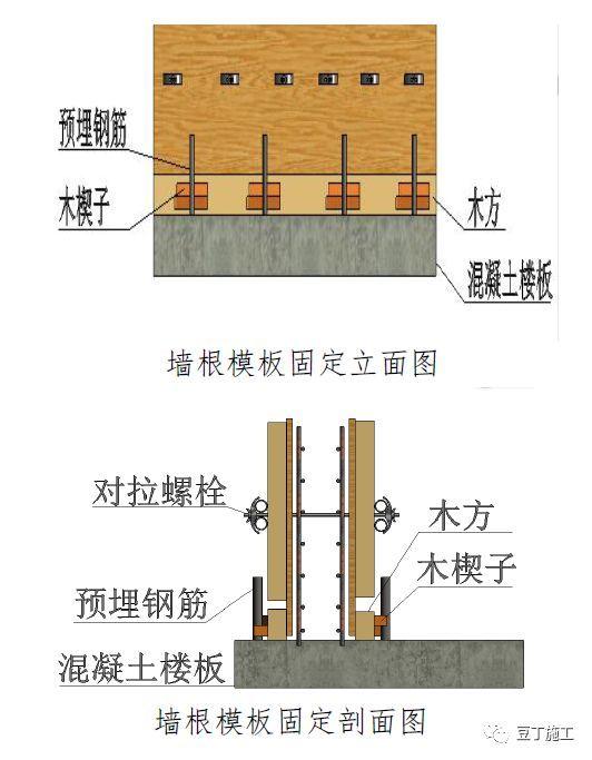 常用结构及装修工程细部节点做法!_21