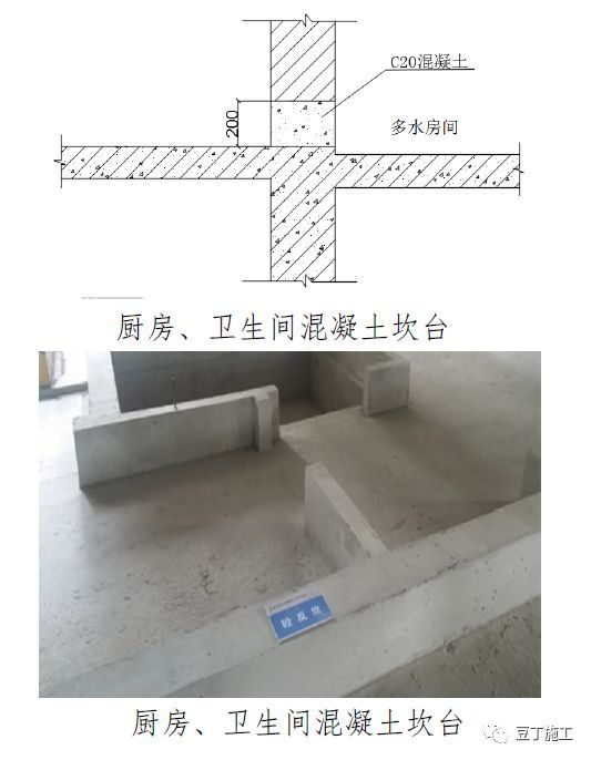 常用结构及装修工程细部节点做法!_16