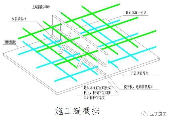 常用结构及装修工程细部节点做法!_14
