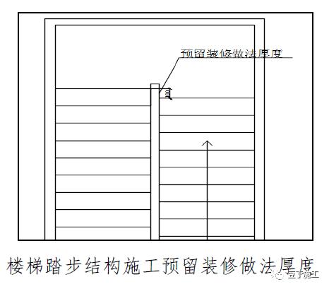常用结构及装修工程细部节点做法!_12