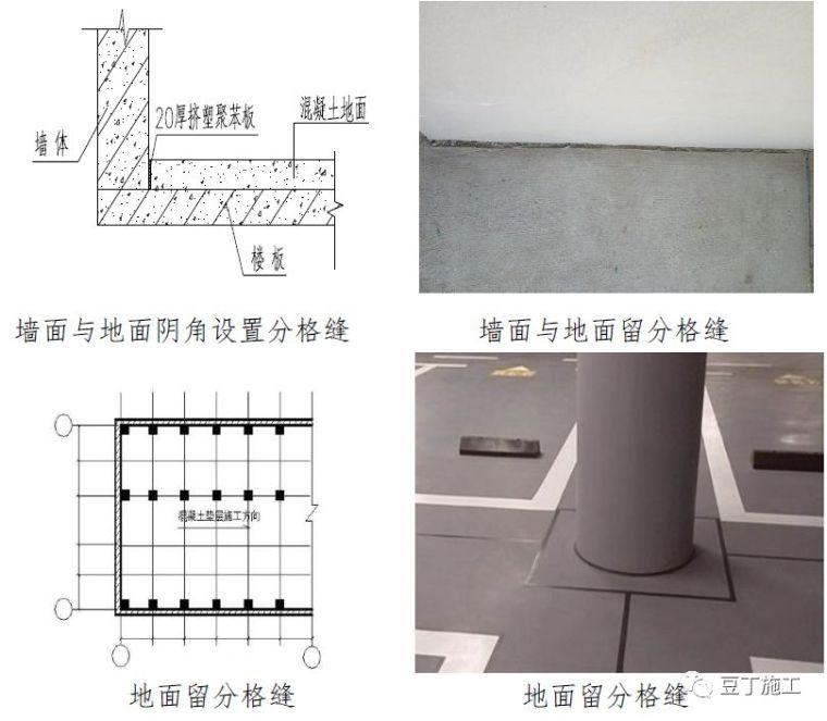 常用结构及装修工程细部节点做法!_32