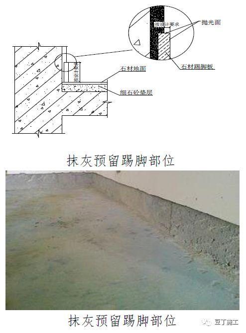 常用结构及装修工程细部节点做法!_27