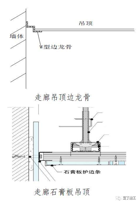 常用结构及装修工程细部节点做法!_37