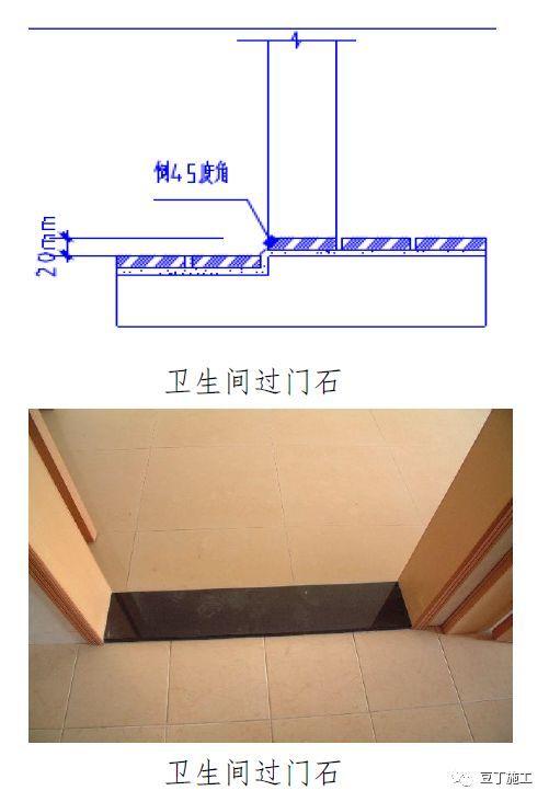 常用结构及装修工程细部节点做法!_29