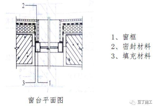 常用结构及装修工程细部节点做法!_34