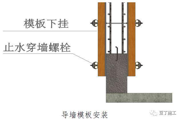 常用结构及装修工程细部节点做法!_6