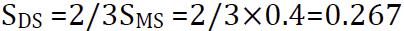 6度区需要抗震设计吗?_36
