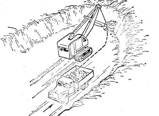 土石坝工程施工与质量控制-正向掌子