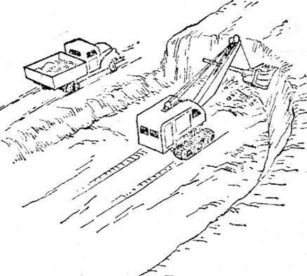 土石坝工程施工与质量控制-侧向掌子