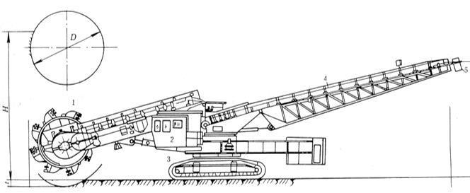 土石坝工程施工与质量控制-斗轮式挖掘机