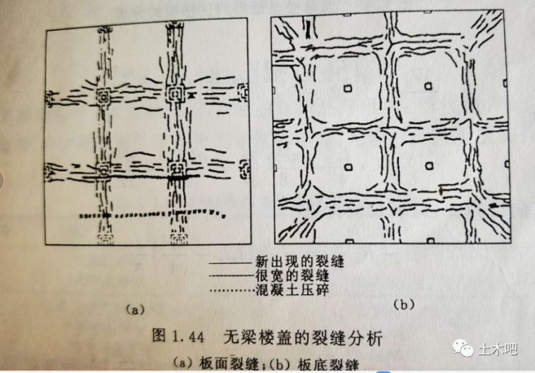 无梁楼盖的极限承载比普通梁板结构更高?_3