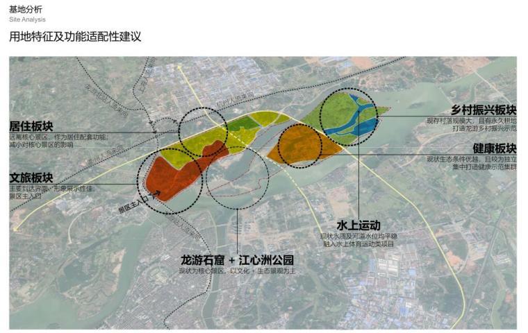 [浙江]龙游凤凰康养文旅小镇策划与规划-基地分析1