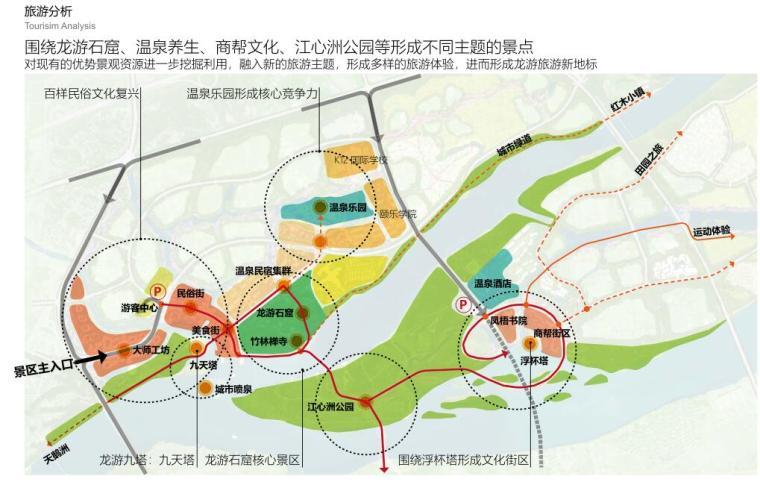 [浙江]龙游凤凰康养文旅小镇策划与规划-旅游分析