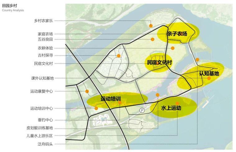 [浙江]龙游凤凰康养文旅小镇策划与规划-田园香村