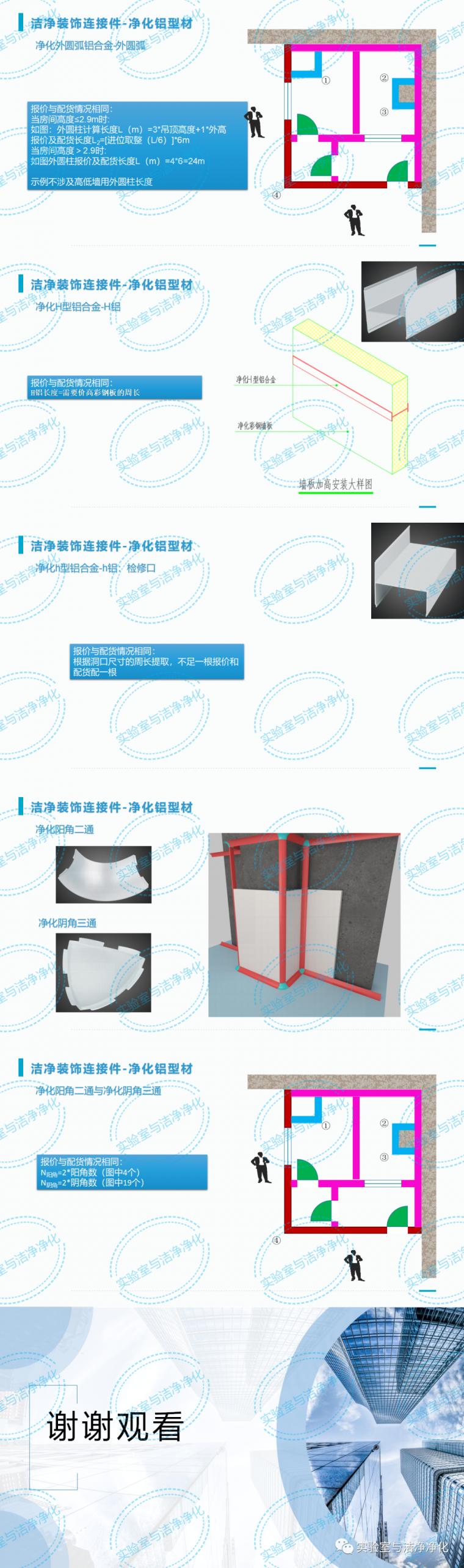 洁净装饰装修工程量计算方法_7