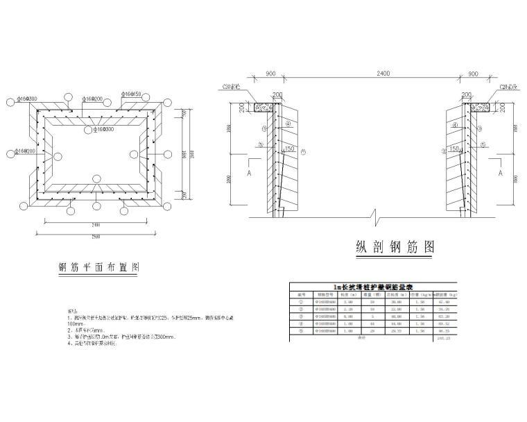 [贵州]新建小学边坡支护设计_施工图阶段-抗滑桩护壁配筋图