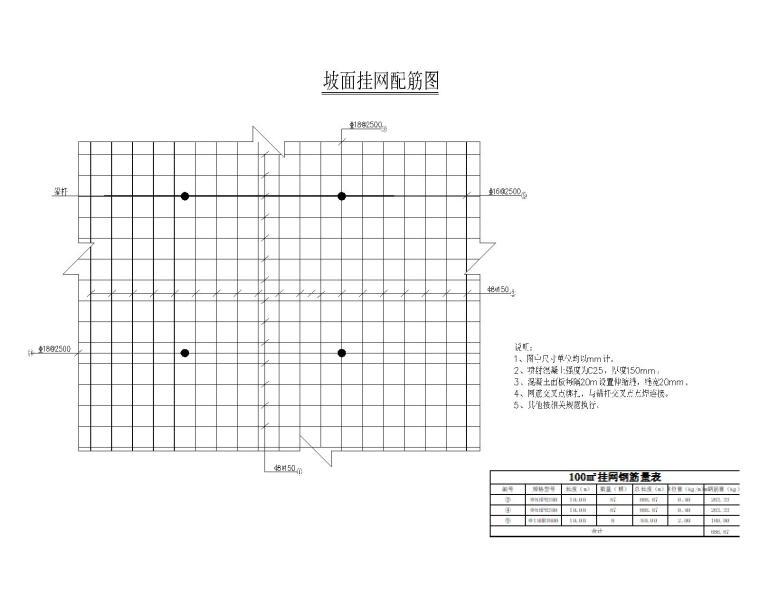 [贵州]新建小学边坡支护设计_施工图阶段-坡面挂网配筋图