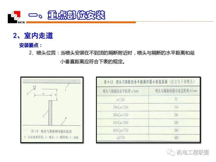 机电安装工程(水暖)质量创优_细部施工_37