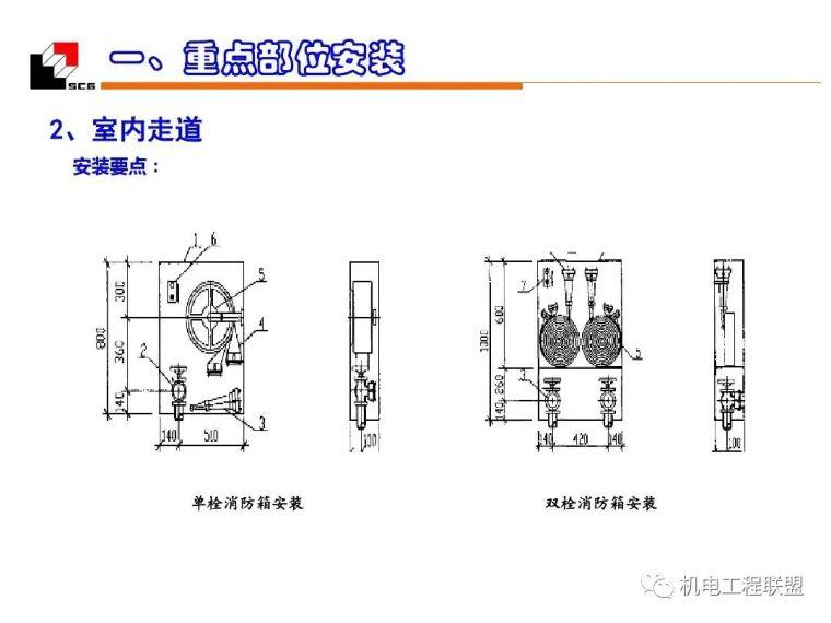 机电安装工程(水暖)质量创优_细部施工_41