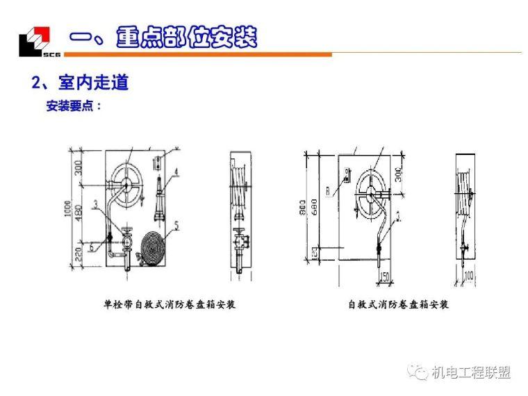机电安装工程(水暖)质量创优_细部施工_42