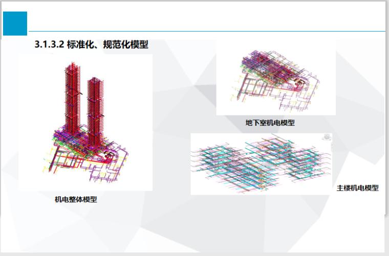 BIM标准化体系建设及案例应用解读(50页)-标准化、规范化模型