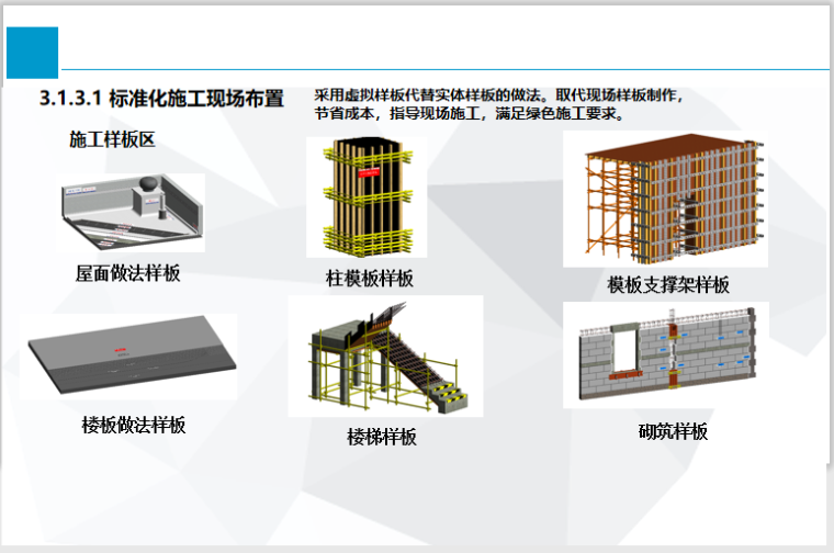 BIM标准化体系建设及案例应用解读(50页)-标准化施工现场布置
