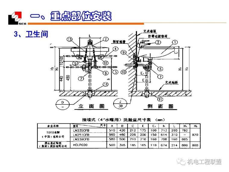 机电安装工程(水暖)质量创优_细部施工_46