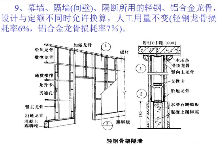 楼地面墙柱面工程计量与计价实务PPT-03 轻钢骨架隔墙