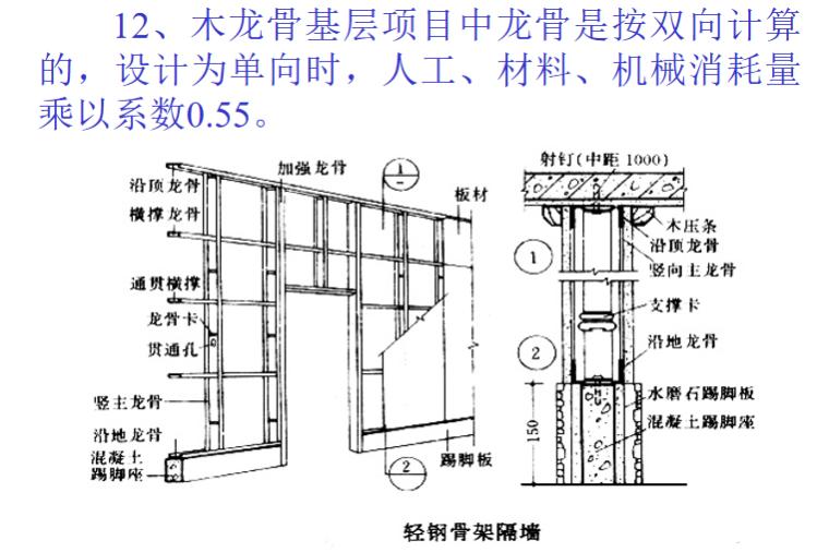 楼地面墙柱面工程计量与计价实务PPT-04 木龙骨基层