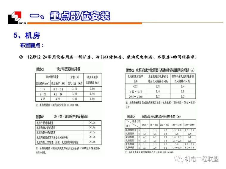 机电安装工程(水暖)质量创优_细部施工_56