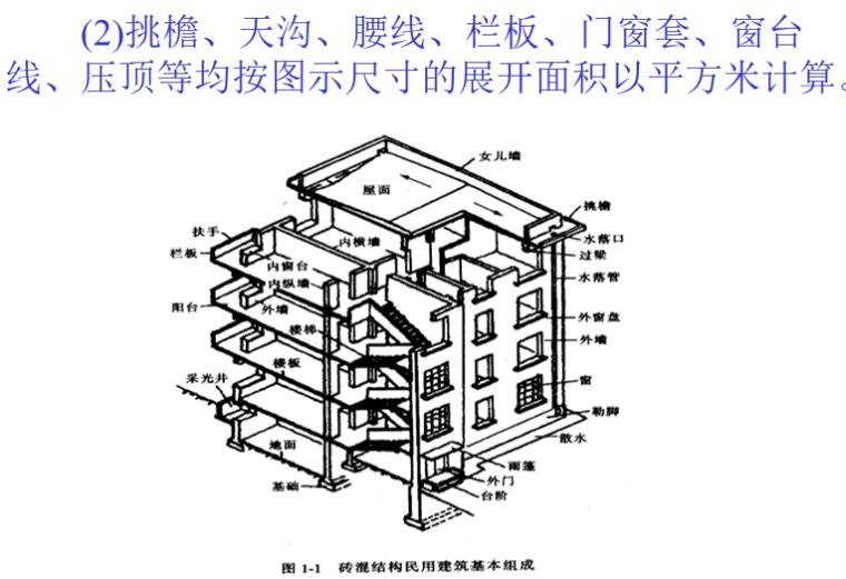 楼地面墙柱面工程计量与计价实务PPT-05 外墙装饰抹灰工程量