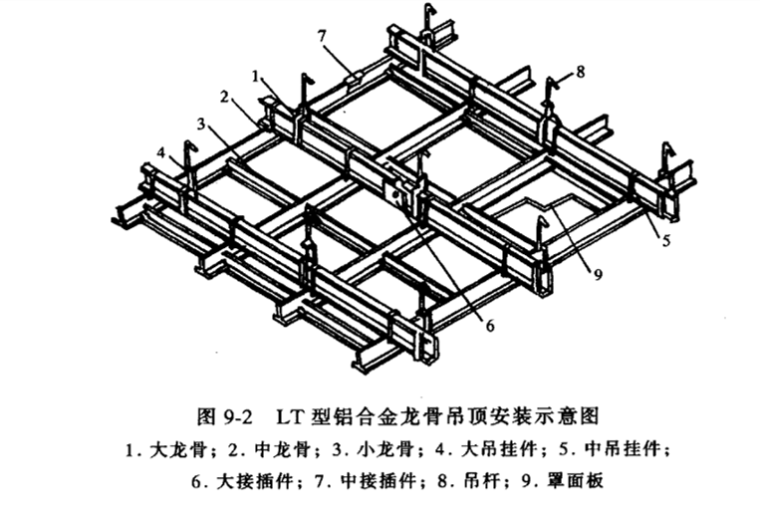 楼地面顶棚工程计量与计价实务PPT-03 LT型铝合金龙骨吊顶安装示意图