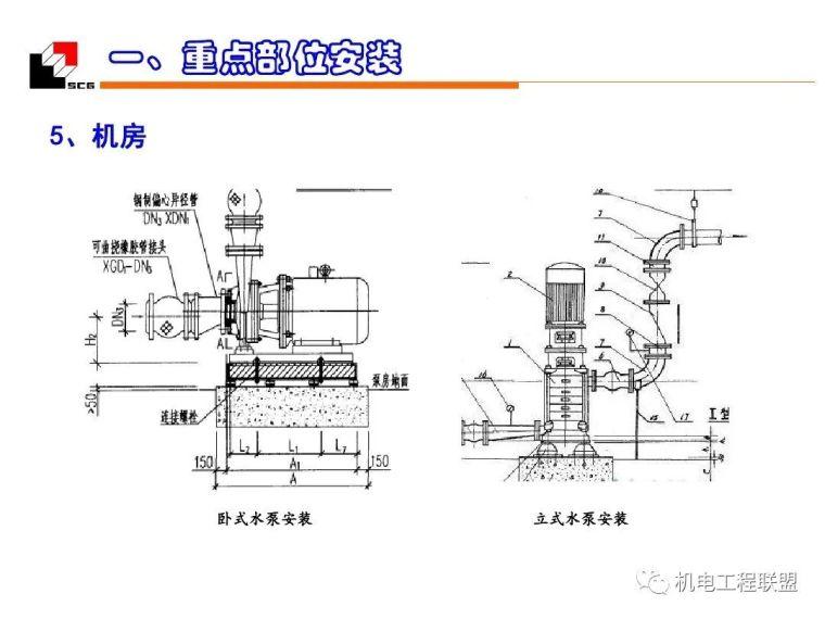 机电安装工程(水暖)质量创优_细部施工_62