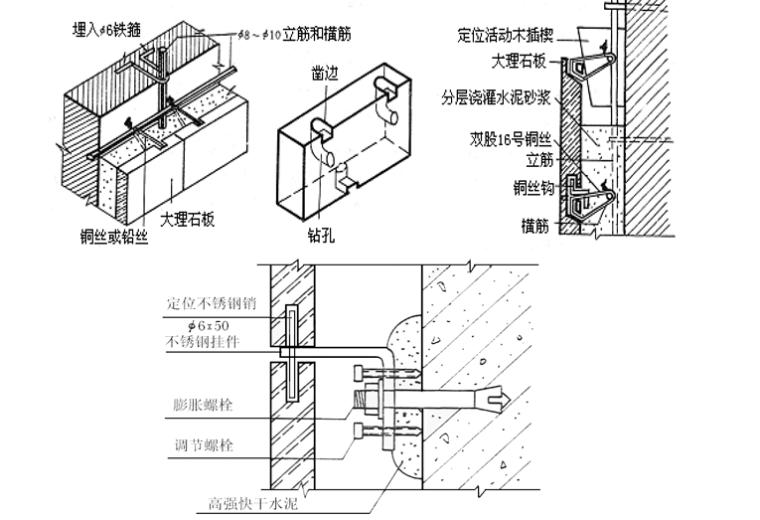 楼地面墙柱面工程计量与计价实务PPT-08 柱面贴块料工程量
