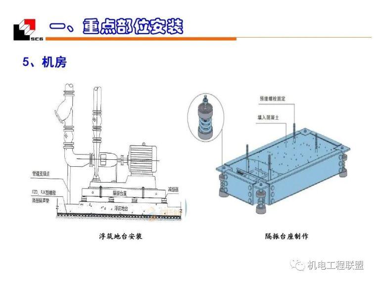 机电安装工程(水暖)质量创优_细部施工_63