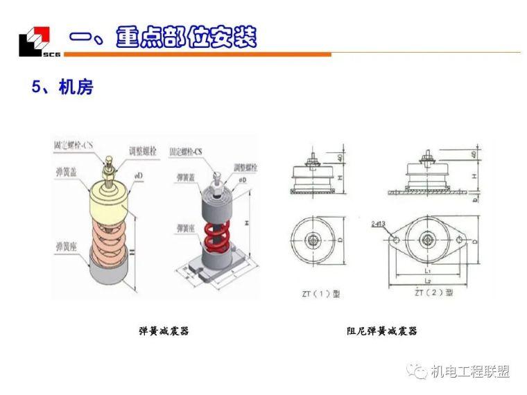 机电安装工程(水暖)质量创优_细部施工_64