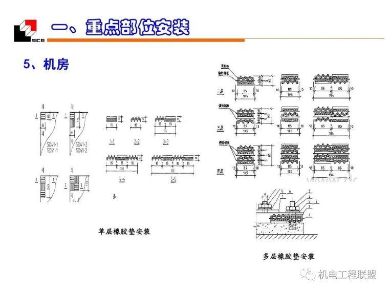 机电安装工程(水暖)质量创优_细部施工_66