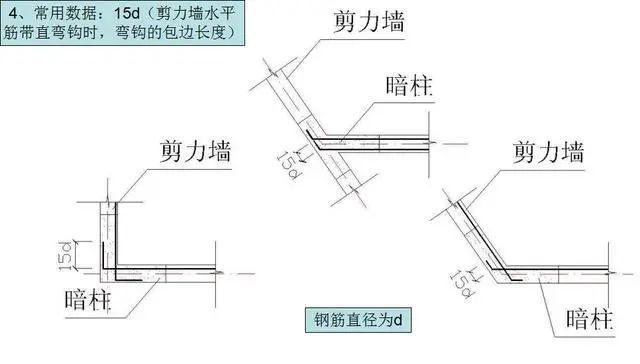 钢筋工程施工工艺,心里明白常用数据如何用_5