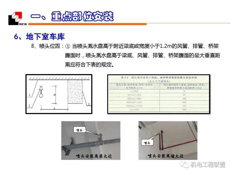 机电安装工程(水暖)质量创优_细部施工_81