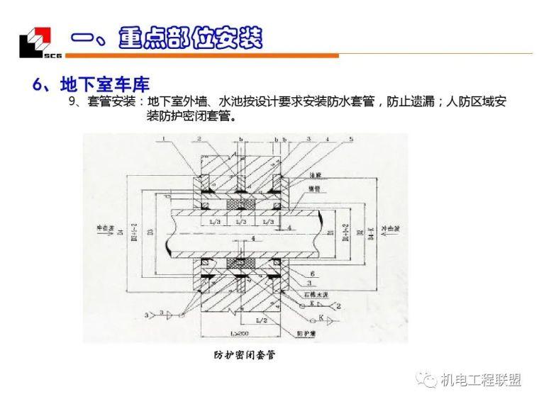 机电安装工程(水暖)质量创优_细部施工_84