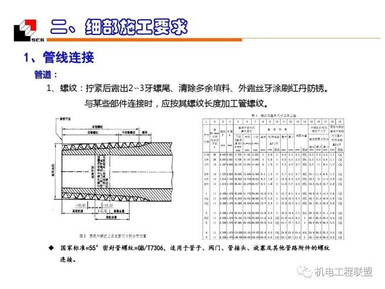 机电安装工程(水暖)质量创优_细部施工_86