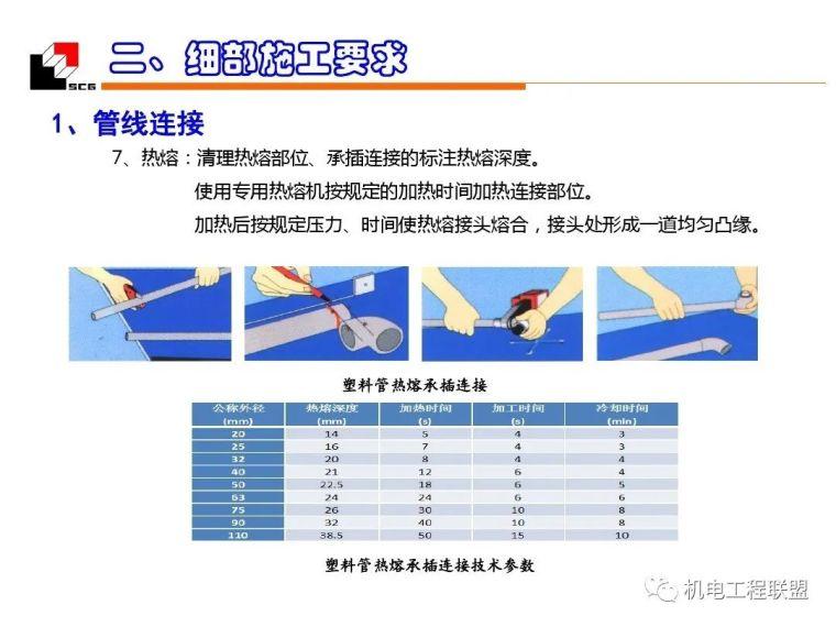 机电安装工程(水暖)质量创优_细部施工_104