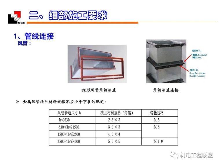 机电安装工程(水暖)质量创优_细部施工_107
